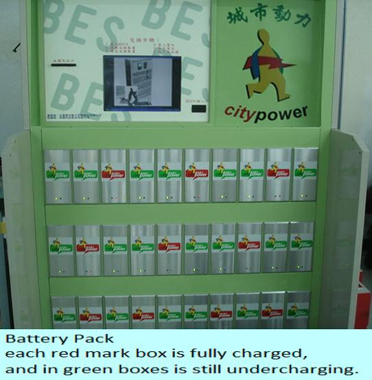 電動機車電池充電站