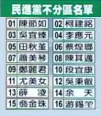 新聞挖挖哇:民進黨戰火不分區|台灣e新聞