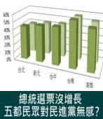 總統選票沒增長 五都民眾對民進黨無感?|台灣e新聞