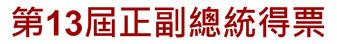 第13屆正副總統得票 |台灣e新聞