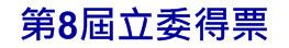 第8屆立委得票|台灣e新聞