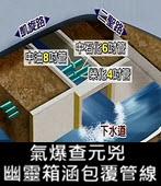 氣爆查元兇  幽靈箱涵包覆管線- 台灣e新聞