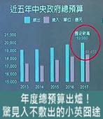 年度總預算出爐!一張總表…驚見入不敷出的小英囧途- 台灣e新聞