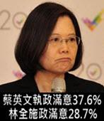 蔡英文執政滿意37.6% 林全施政滿意28.7%-台灣e新聞