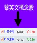 蔡英文概念股 浩鼎、中裕-台灣e新聞